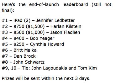 Easy Paycheck Formula leaderboard